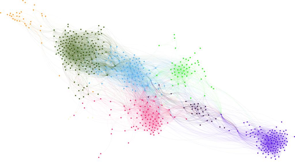 Network visualization created in Gephi